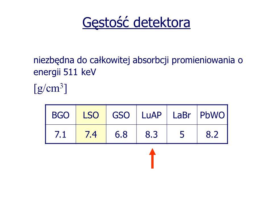 Gęstość detektoraniezbędna do całkowitej absorbcji promieniowania o energii 511 keV. [g/cm3] BGO. LSO.